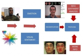 Progetto Visual Sentiment Analisys - Forensics Group